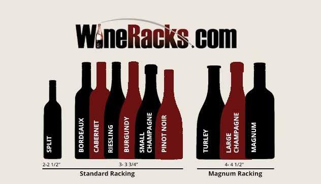 Wine Bottle Sizes & Dimensions