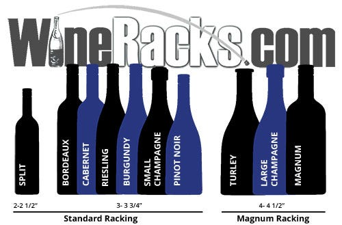 Wine Bottle Sizes & Dimensions