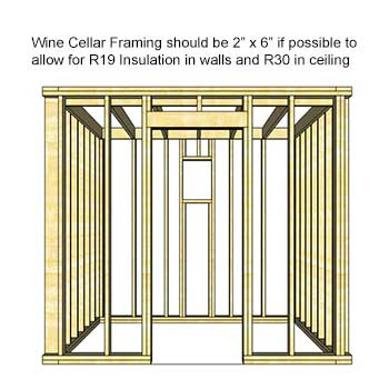 wine cellar framing