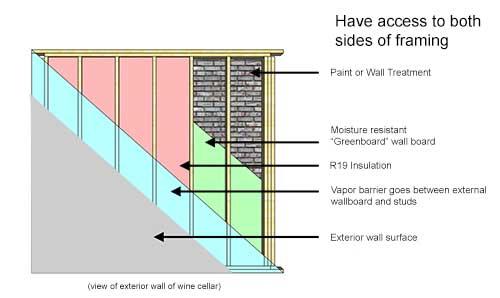 wine cellar insulation 1