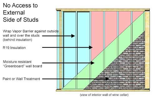 wine cellar insulation 2